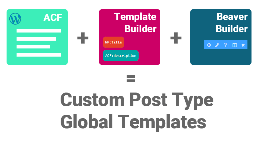 Acf Template Builder Beaverplugins
